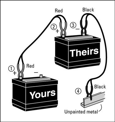 Battery Jumpstart Diagram
